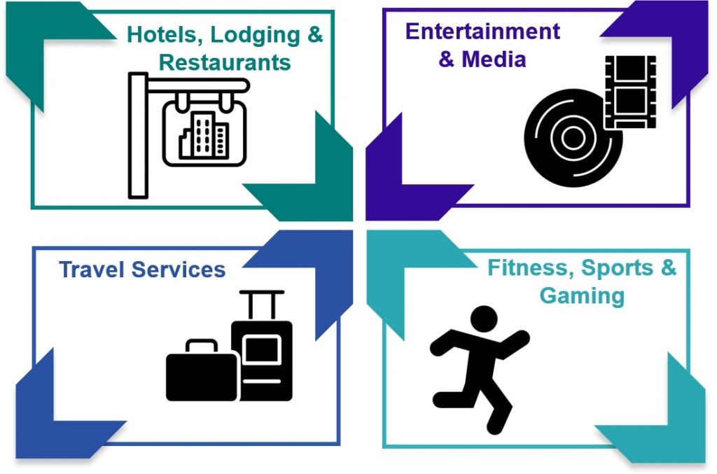 Hotels, Lodging & Restaurants / Entertainment & Media / Travel Services / Fitness, Sports & Gaming